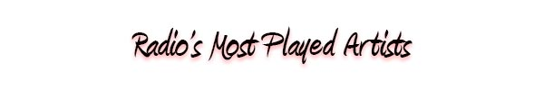 Radio's Most Played Artists